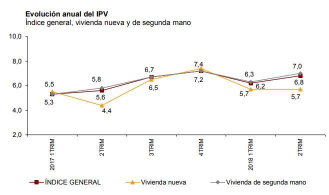 IPV 2017-2018