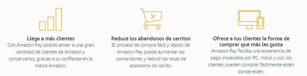 Banco Sabadell y Amazon Pay