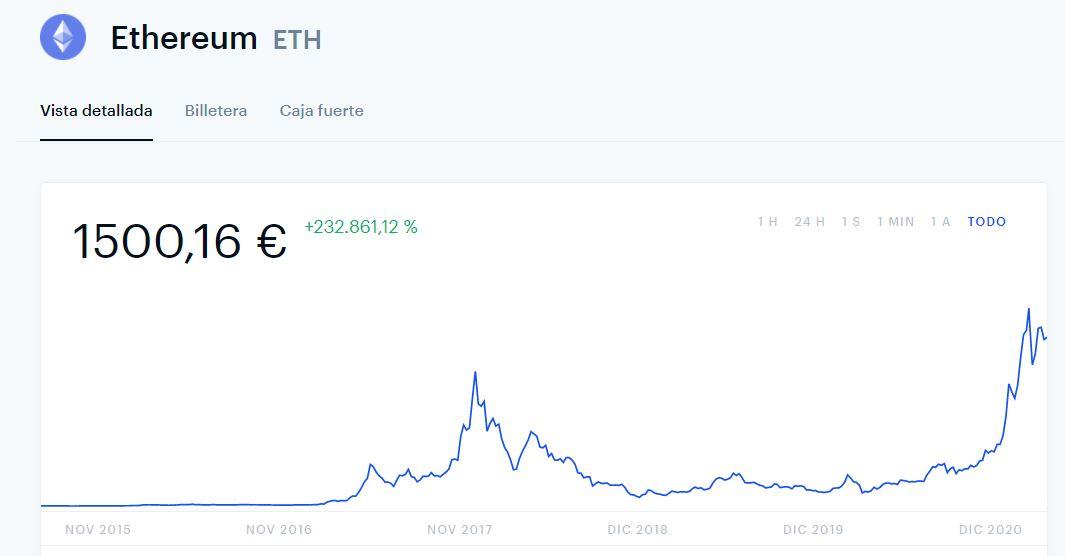 Opinión sobre Coinbase